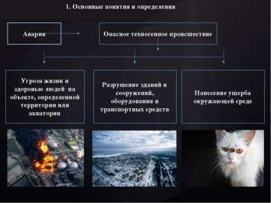 1. Основные понятия и определения Авария Опасное техногенное происшествие Угр...