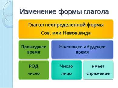 Изменение формы глагола