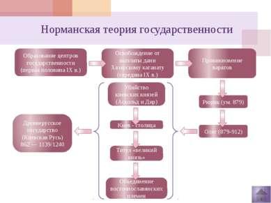 Итоги: Образование Древнерусского государства явилось итогом длительного проц...