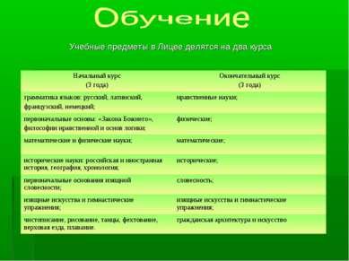 Учебные предметы в Лицее делятся на два курса Начальный курс (3 года) Окончат...
