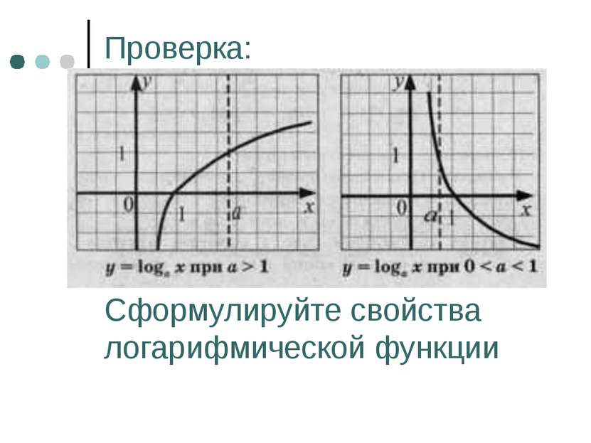 Проверка: Сформулируйте свойства логарифмической функции