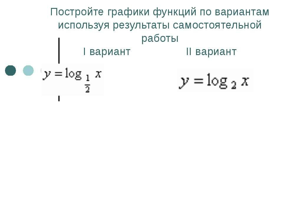 Постройте графики функций по вариантам используя результаты самостоятельной р...