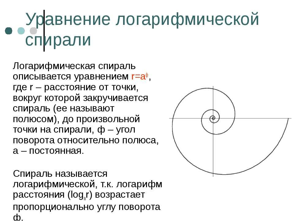 Уравнение логарифмической спирали Логарифмическая спираль описывается уравнен...