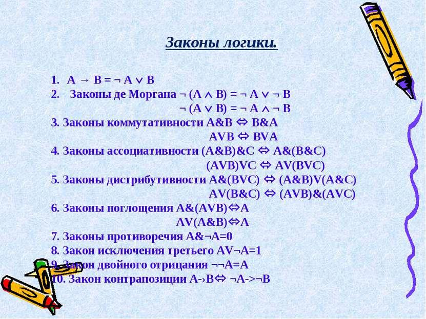 A → B = ¬ A B Законы де Моргана ¬ (A B) = ¬ A ¬ B ¬ (A B) = ¬ A ¬ B 3. Законы...