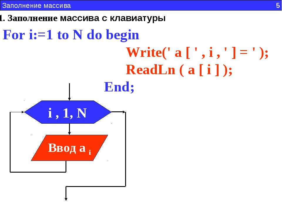 1. Заполнение массива с клавиатуры For i:=1 to N do begin Write(' a [ ' , i ,...