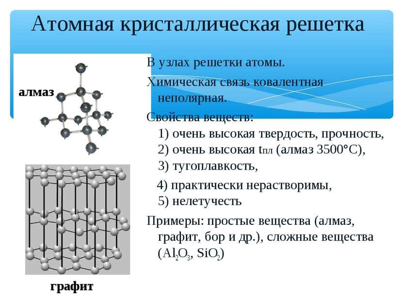 Атомная кристаллическая решетка В узлах решетки атомы. Химическая связь ковал...