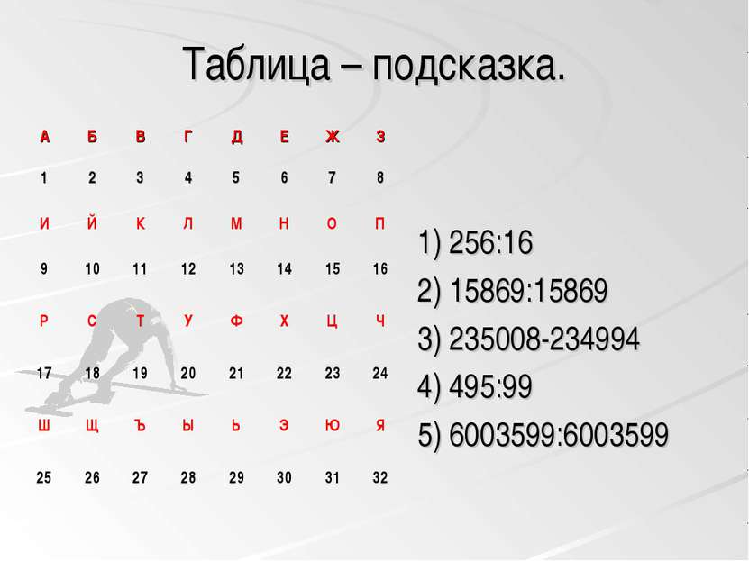 Таблица – подсказка. 1) 256:16 2) 15869:15869 3) 235008-234994 4) 495:99 5) 6...