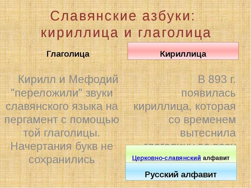 """Славянские азбуки: кириллица и глаголица Глаголица Кирилл и Мефодий """"переложи..."""