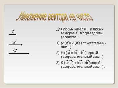Для любых чисел k , l и любых векторов a , b справедливы равенства : (kl )a =...
