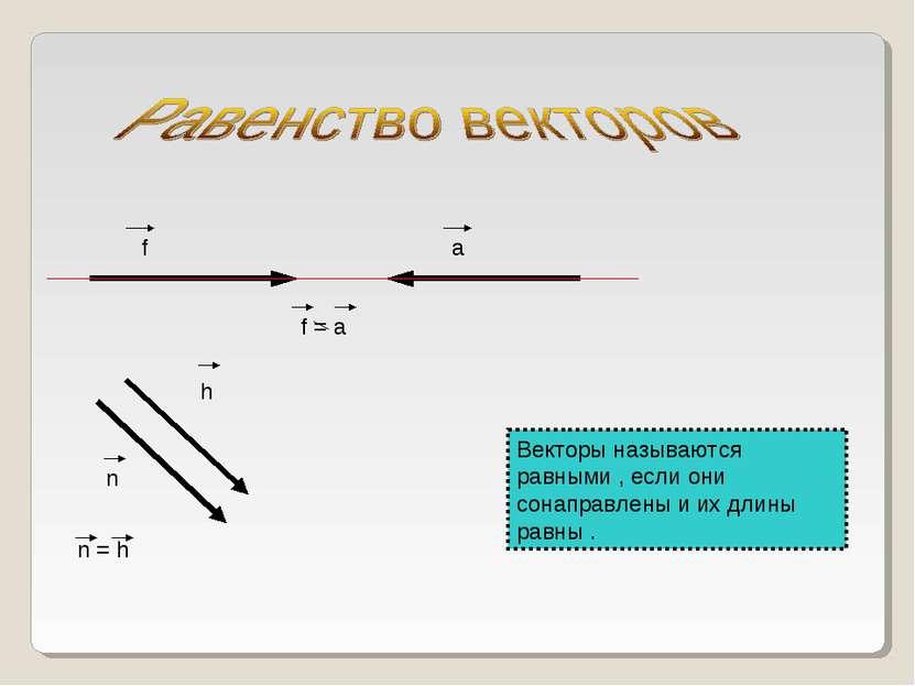 f a h n Векторы называются равными , если они сонаправлены и их длины равны ....