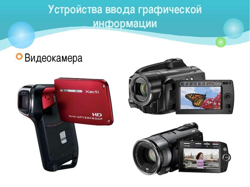 Видеокамера Устройства ввода графической информации