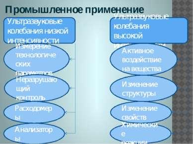 Промышленное применение Ультразвуковые колебания низкой интенсивности Измерен...