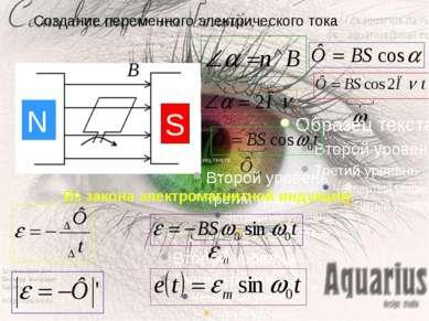 Создание переменного электрического тока N S Из закона электромагнитной индук...