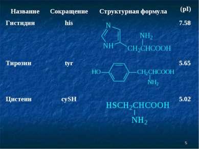 * Название Сокращение Структурная формула (pI) Гистидин his 7.58 Тирозин tyr ...