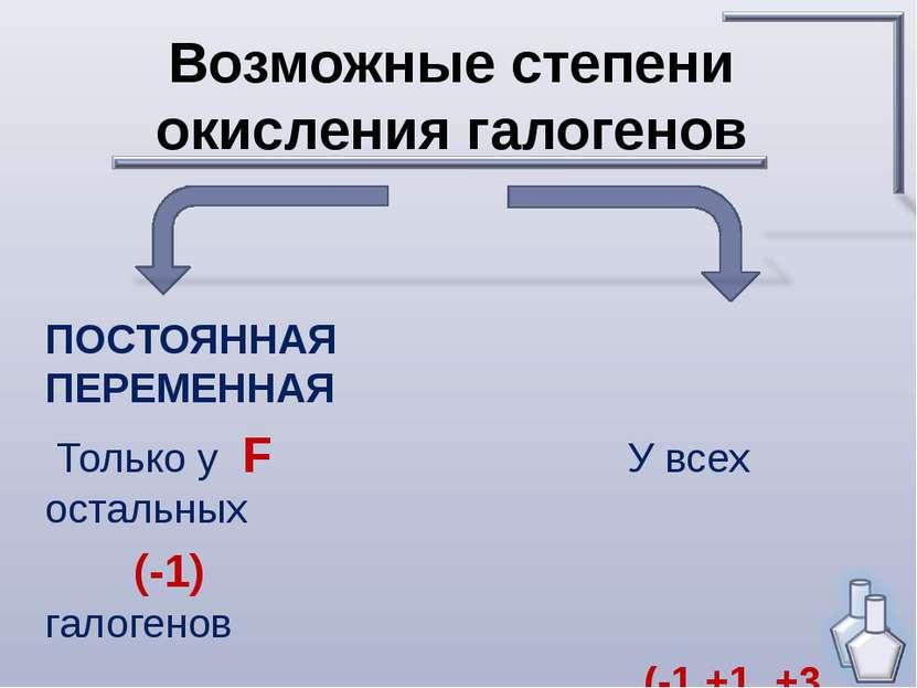 Возможные степени окисления галогенов ПОСТОЯННАЯ ПЕРЕМЕННАЯ Только у F У всех...