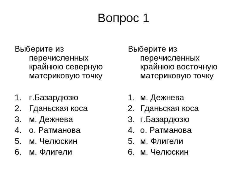 Вопрос 1 Выберите из перечисленных крайнюю северную материковую точку г.Базар...