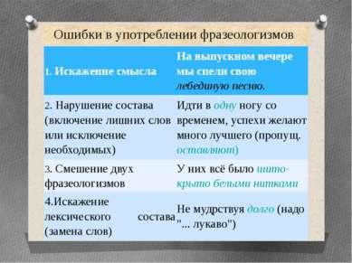 Ошибки в употреблении фразеологизмов 1.Искажение смысла На выпускном вечере м...
