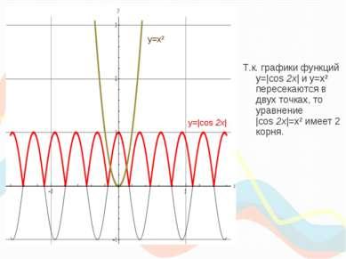 Т.к. графики функций y=|cos 2x| и y=x² пересекаются в двух точках, то уравнен...