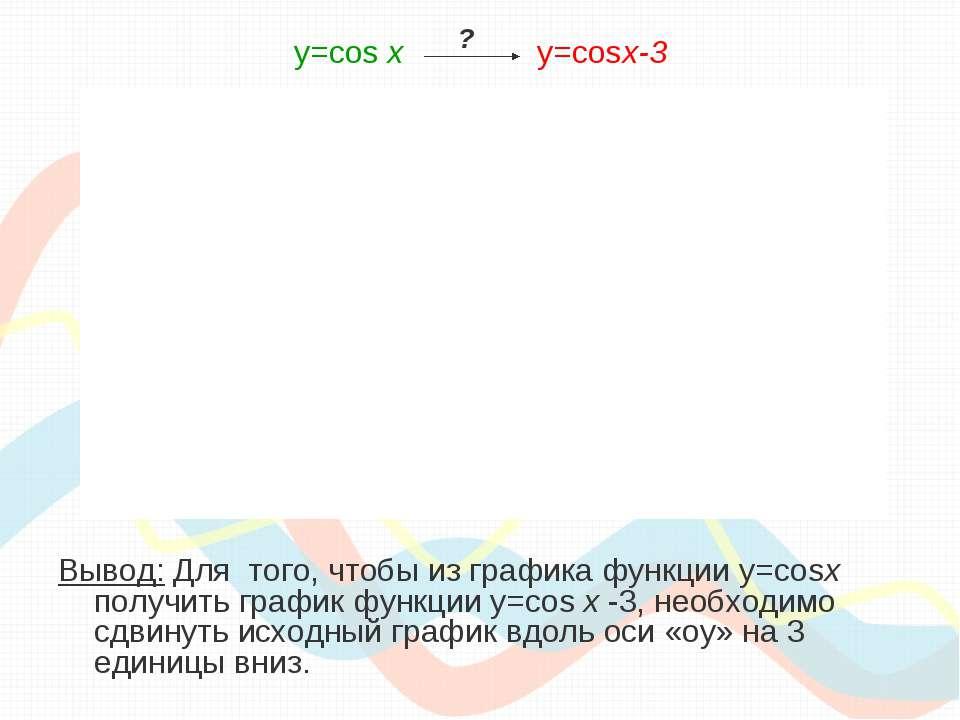 y=cos х y=cosx-3 Вывод: Для того, чтобы из графика функции y=cosx получить гр...
