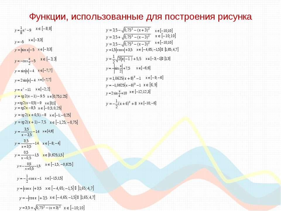 Функции, использованные для построения рисунка