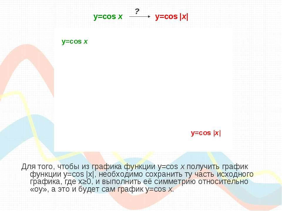 y=cos х y=cos |x| Для того, чтобы из графика функции y=cos x получить график ...