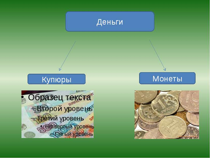 Деньги Купюры Монеты
