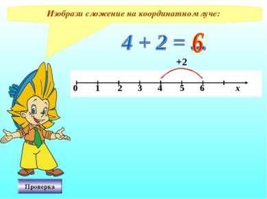 Изобрази сложение на координатном луче: +2 Проверка