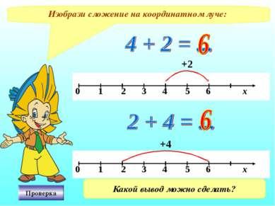 Изобрази сложение на координатном луче: +2 Проверка +4 Какой вывод можно сдел...