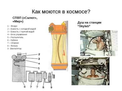 Как моются в космосе? 1 - Воздух 2 – Емкость с холодной водой 3 – Емкость с г...