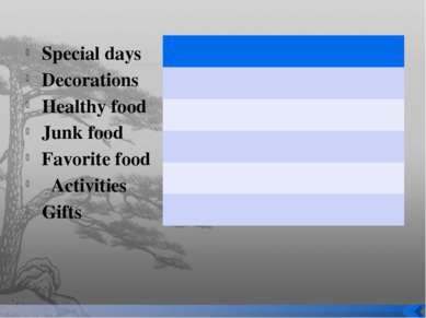 Special days Decorations Healthy food Junk food Favorite food   Activities Gifts