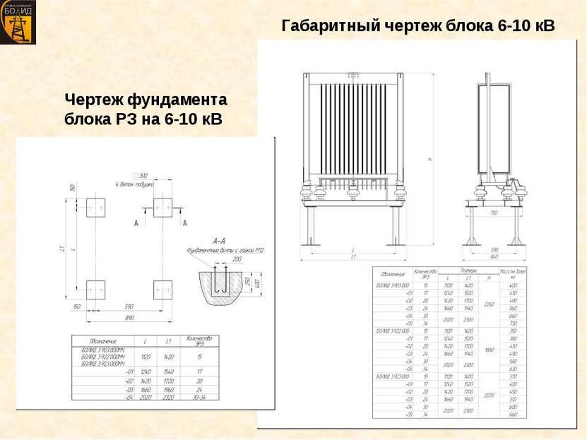 Габаритный чертеж блока 6-10 кВ Чертеж фундамента блока РЗ на 6-10 кВ
