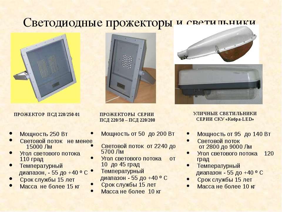Светодиодные прожекторы и светильники ПРОЖЕКТОР ПСД 220/250-01 ПРОЖЕКТОРЫ СЕР...