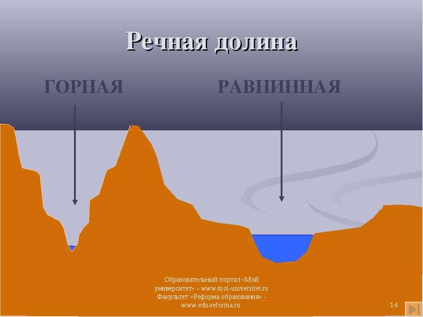 Речная долина ГОРНАЯ РАВНИННАЯ * Образовательный портал «Мой университет» - w...