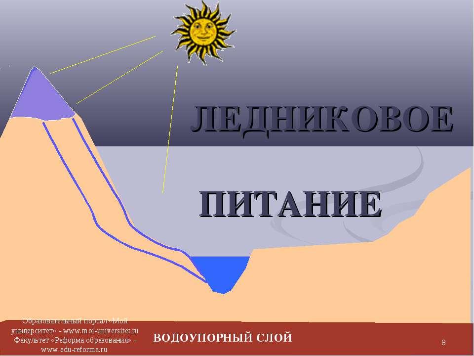 ЛЕДНИКОВОЕ ПИТАНИЕ ВОДОУПОРНЫЙ СЛОЙ * Образовательный портал «Мой университет...