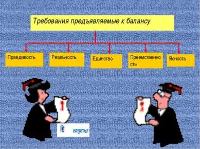 Требования предъявляемые к балансу Правдивость Реальность Единство Преемствен...