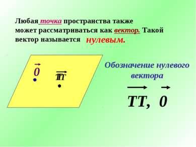 Любая точка пространства также может рассматриваться как вектор. Такой вектор...