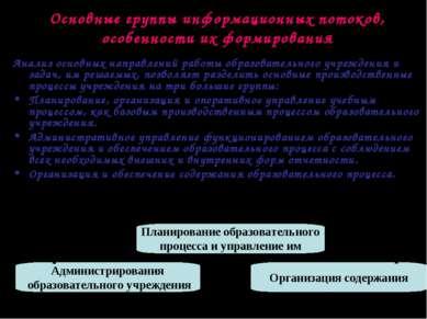 Основные группы информационных потоков, особенности их формирования Анализ ос...