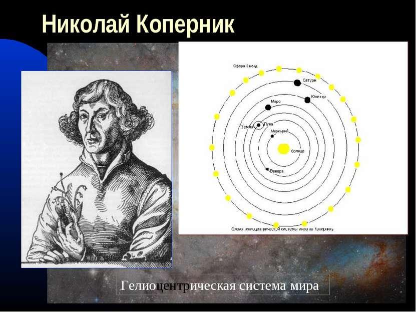 Николай Коперник Гелиоцентрическая система мира