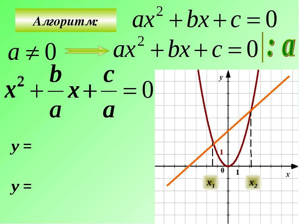 Алгоритм: у = у = х1 х2
