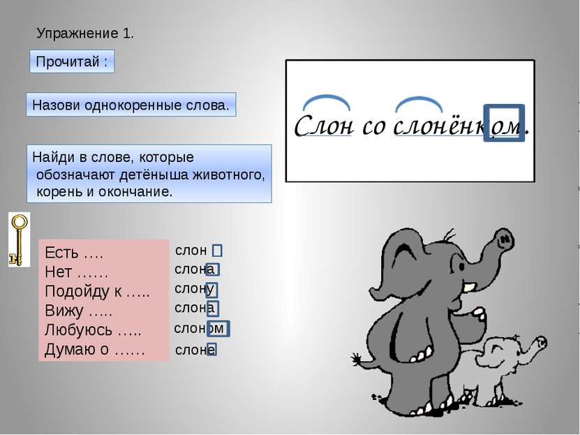 Упражнение 1. Прочитай : Слон со слонёнком. Назови однокоренные слова. Найди ...