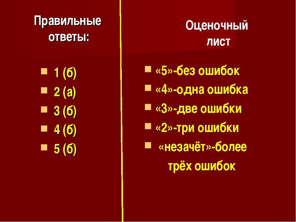 Правильные ответы: 1 (б) 2 (а) 3 (б) 4 (б) 5 (б) Оценочный лист «5»-без ошибо...
