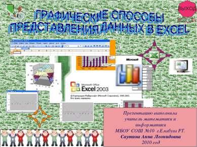 Презентацию выполнила учитель математики и информатики МБОУ СОШ №10 г.Елабуга...