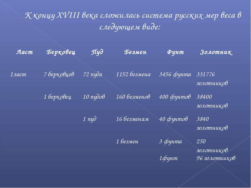 К концу ХVIII века сложилась система русских мер веса в следующем виде: Ласт ...