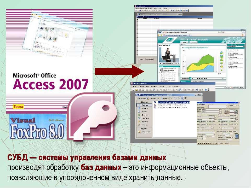 СУБД — системы управления базами данных производят обработку баз данных – это...