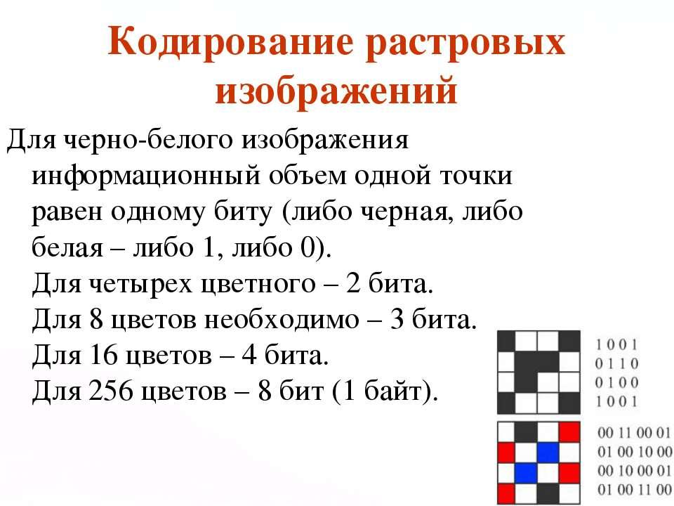 Кодирование растровых изображений Для черно-белого изображения информационный...