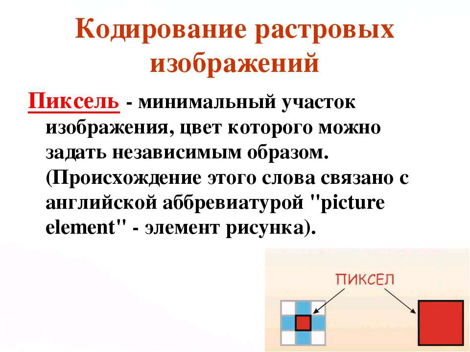 Кодирование растровых изображений Пиксель - минимальный участок изображения, ...