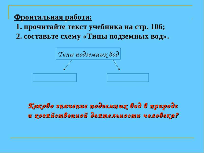 Фронтальная работа: 1. прочитайте текст учебника на стр. 106; 2. составьте сх...