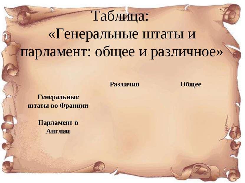 Таблица: «Генеральные штаты и парламент: общее и различное» Различия Общее Ге...