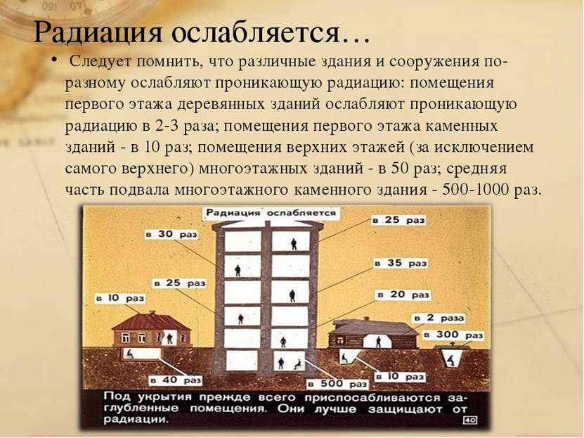 Следует помнить, что различные здания и сооружения по-разному ослабляют прони...