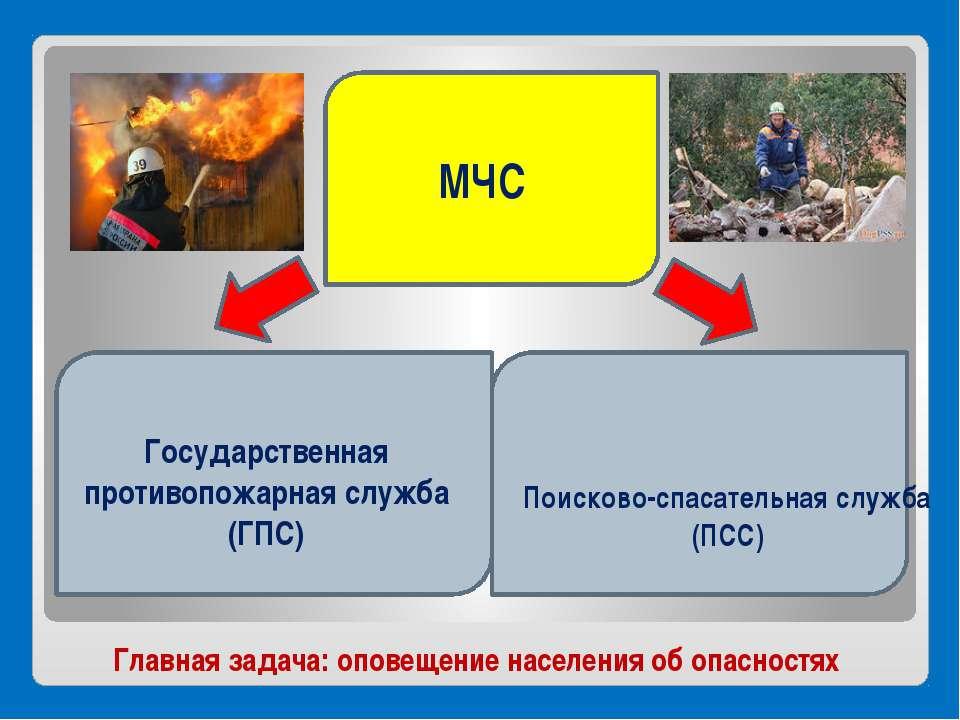 МЧС Государственная противопожарная служба (ГПС) Поисково-спасательная служба...